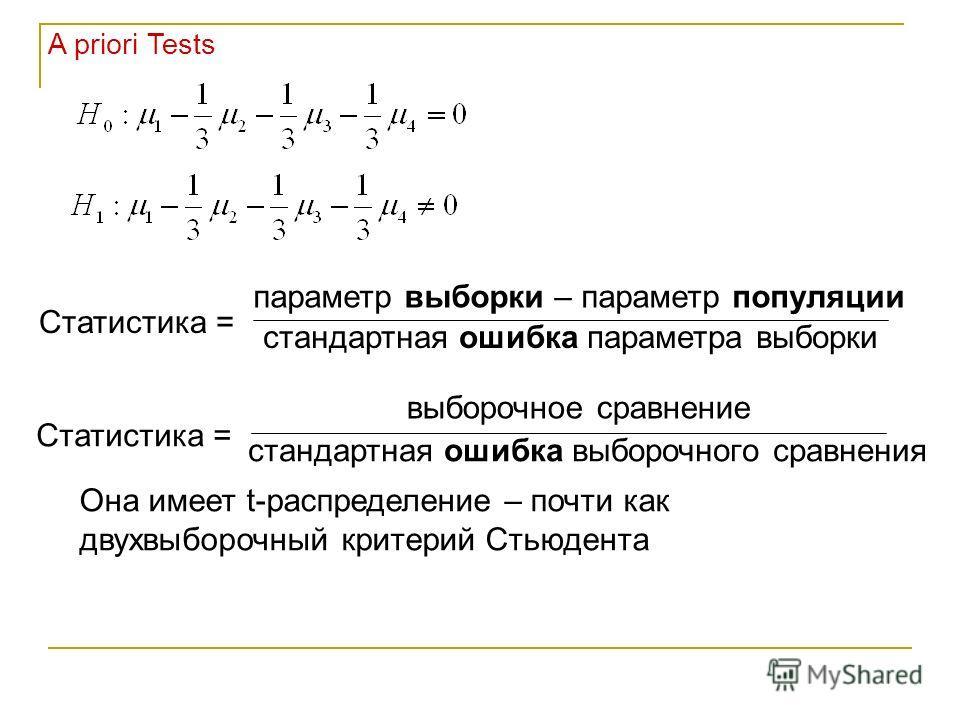 Статистика = параметр выборки – параметр популяции стандартная ошибка параметра выборки A priori Tests Статистика = выборочное сравнение стандартная ошибка выборочного сравнения Она имеет t-распределение – почти как двухвыборочный критерий Стьюдента