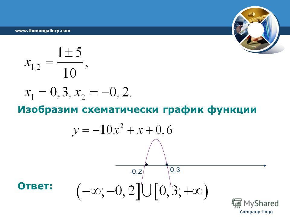www.thmemgallery.com Company Logo Изобразим схематически график функции Ответ: -0,2 0,3