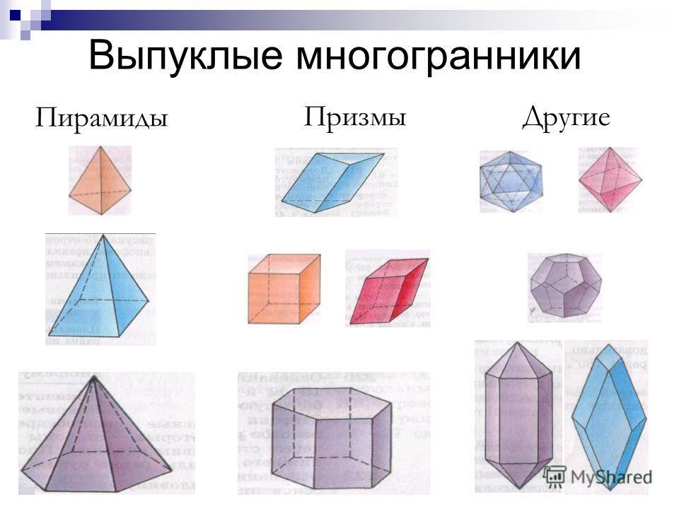 Выпуклые многогранники Пирамиды ПризмыДругие