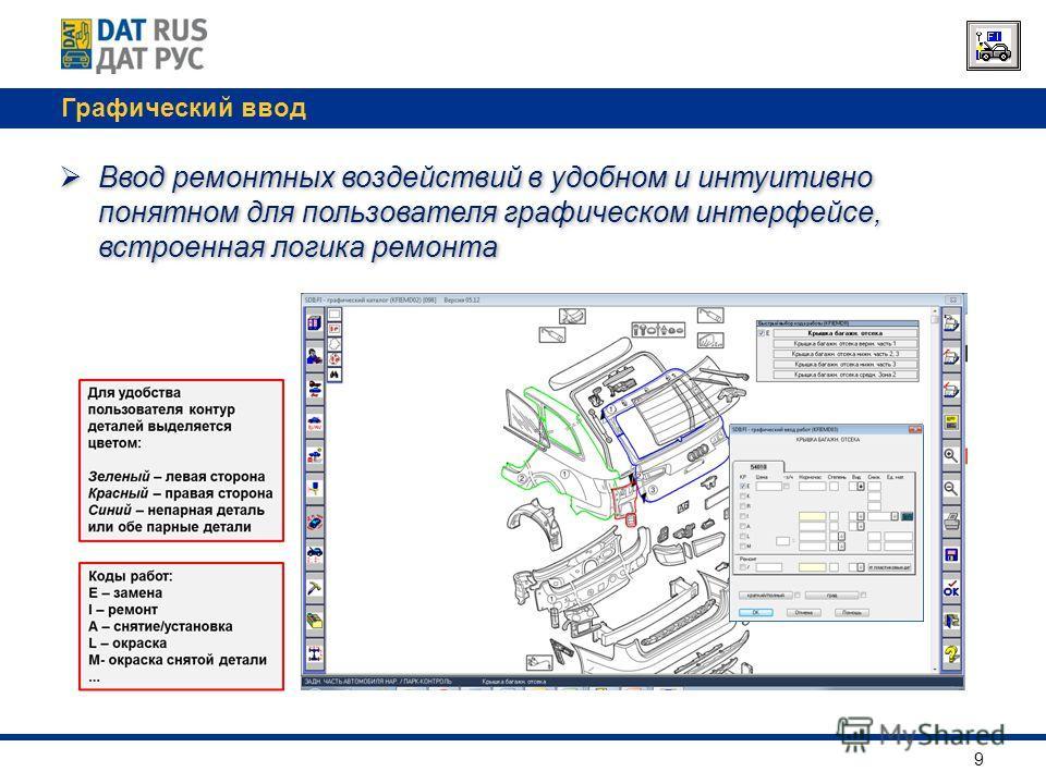 9 Графический ввод Ввод ремонтных воздействий в удобном и интуитивно понятном для пользователя графическом интерфейсе, встроенная логика ремонта
