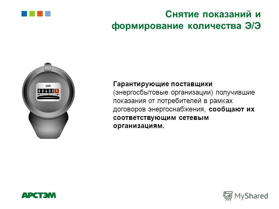 Гарантирующие поставщики (энергосбытовые организации) получившие показания от потребителей в рамках договоров энергоснабжения, сообщают их соответствующим сетевым организациям. Снятие показаний и формирование количества Э/Э