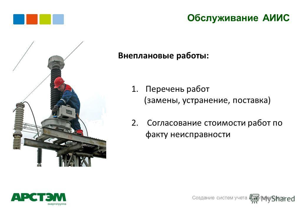 Обслуживание АИИС Создание систем учета энергоресурсов Внеплановые работы: 1.Перечень работ (замены, устранение, поставка) 2. Согласование стоимости работ по факту неисправности