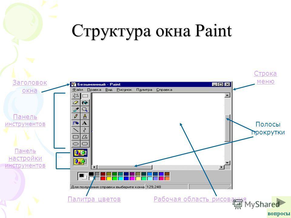Структура окна Paint Палитра цветовРабочая область рисования Заголовок окна Строка меню Панель инструментов Панель настройки инструментов Полосы прокрутки вопросы