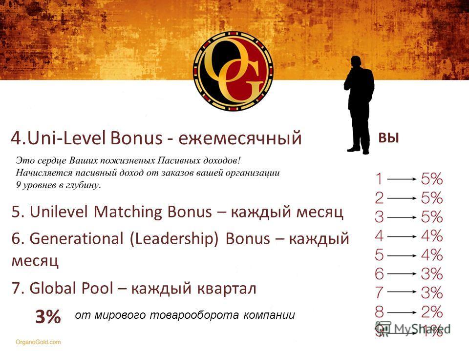 4.Uni-Level Bonus - ежемесячный ВЫ 5. Unilevel Matching Bonus – каждый месяц 6. Generational (Leadership) Bonus – каждый месяц 7. Global Pool – каждый квартал 3% от мирового товарооборота компании