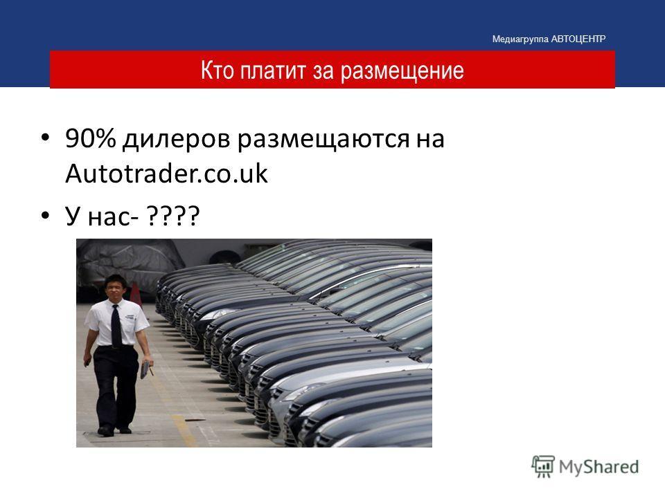 Кто платит за размещение Медиагруппа АВТОЦЕНТР 90% дилеров размещаются на Autotrader.co.uk У нас- ????
