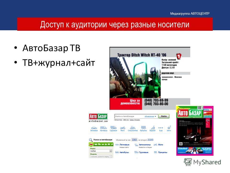 Доступ к аудитории через разные носители Медиагруппа АВТОЦЕНТР АвтоБазар ТВ ТВ+журнал+сайт