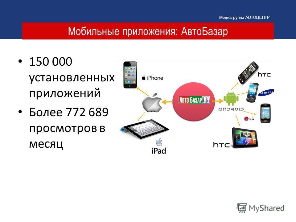 Мобильные приложения: АвтоБазар Медиагруппа АВТОЦЕНТР 150 000 установленных приложений Более 772 689 просмотров в месяц
