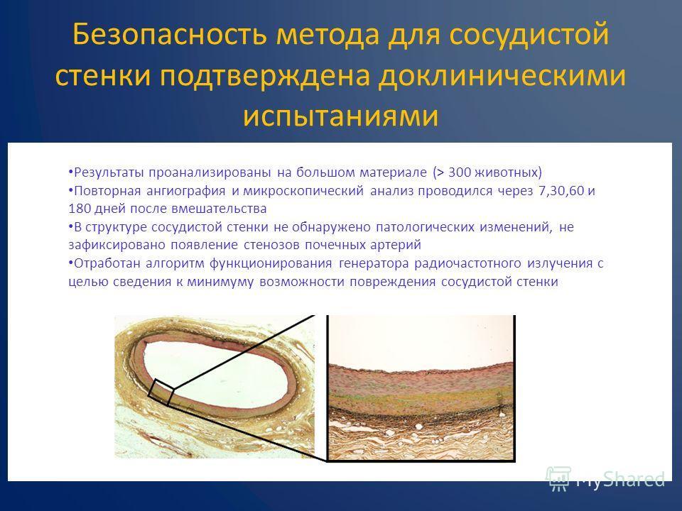 Безопасность метода для сосудистой стенки подтверждена доклиническими испытаниями Результаты проанализированы на большом материале (> 300 животных) Повторная ангиография и микроскопический анализ проводился через 7,30,60 и 180 дней после вмешательств