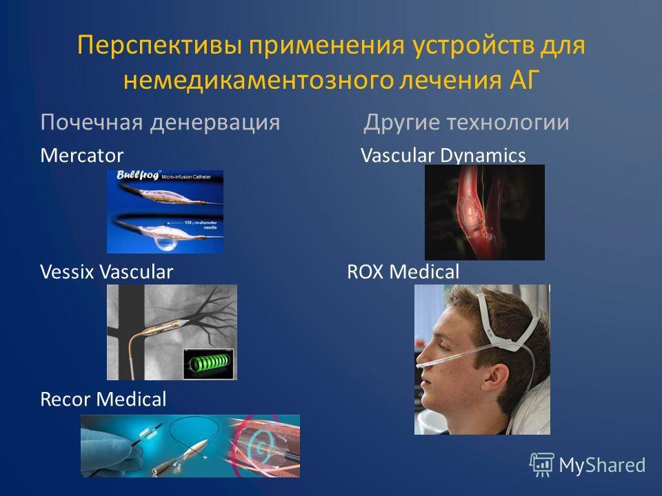 Перспективы применения устройств для немедикаментозного лечения АГ Почечная денервация Другие технологии Mercator Vascular Dynamics Vessix Vascular ROX Medical Recor Medical