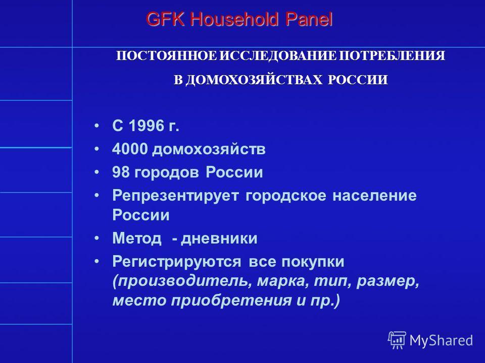 С 1996 г. 4000 домохозяйств 98 городов России Репрезентирует городское население России Метод - дневники Регистрируются все покупки (производитель, марка, тип, размер, место приобретения и пр.) ПОСТОЯННОЕ ИССЛЕДОВАНИЕ ПОТРЕБЛЕНИЯ В ДОМОХОЗЯЙСТВАХ РОС