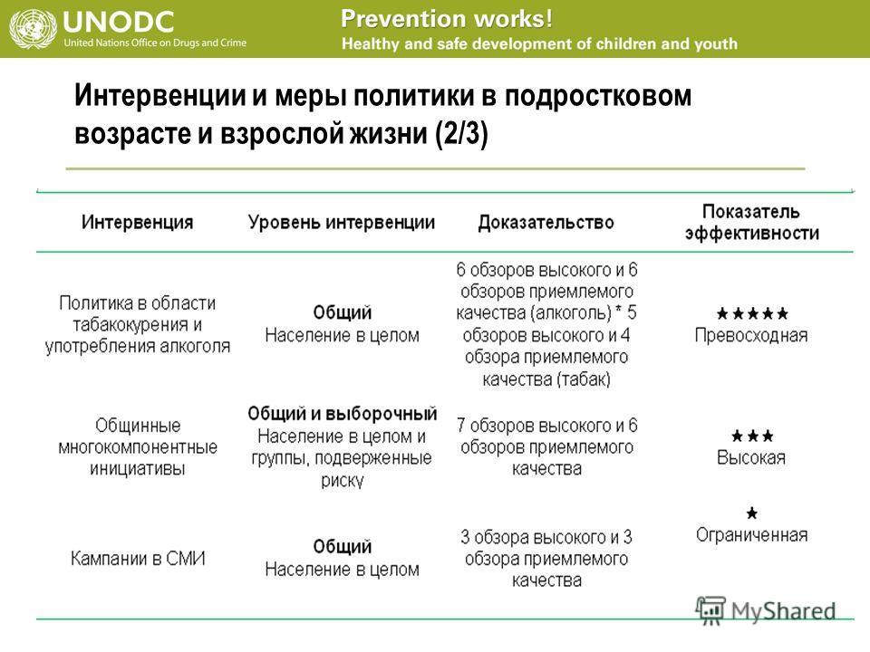Интервенции и меры политики в подростковом возрасте и взрослой жизни (2/3)
