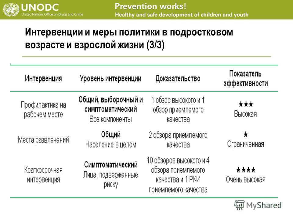 Интервенции и меры политики в подростковом возрасте и взрослой жизни (3/3)