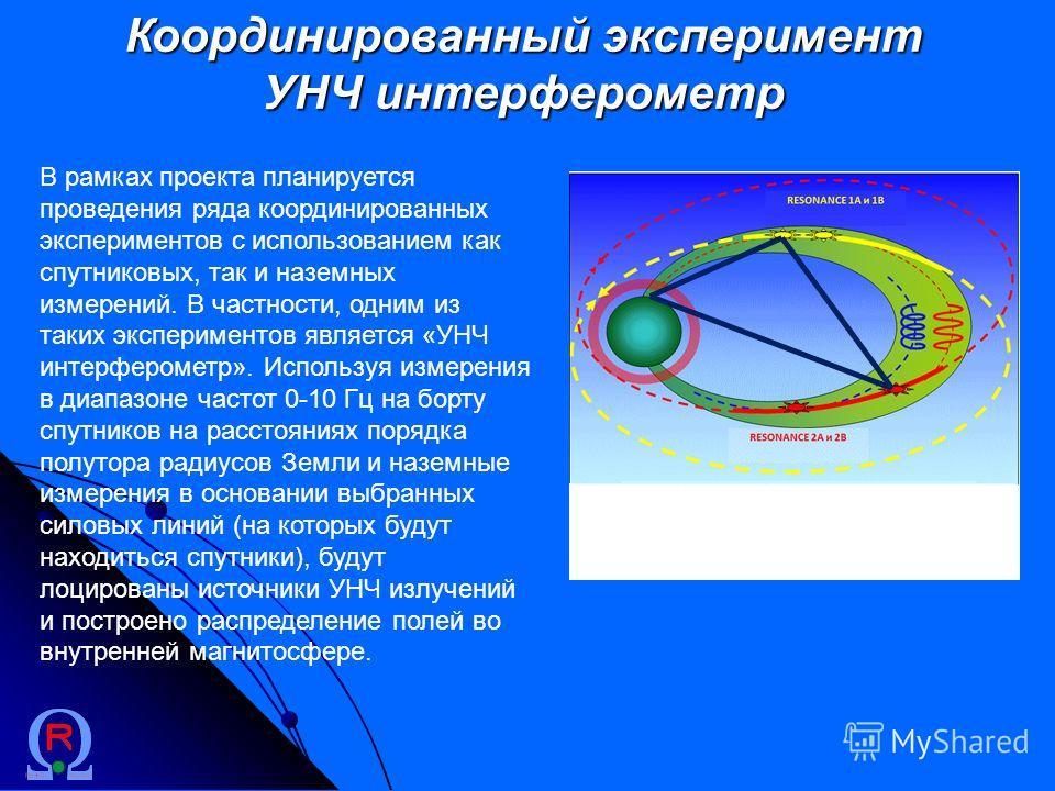 Координированный эксперимент УНЧ интерферометр В рамках проекта планируется проведения ряда координированных экспериментов с использованием как спутниковых, так и наземных измерений. В частности, одним из таких экспериментов является «УНЧ интерфероме