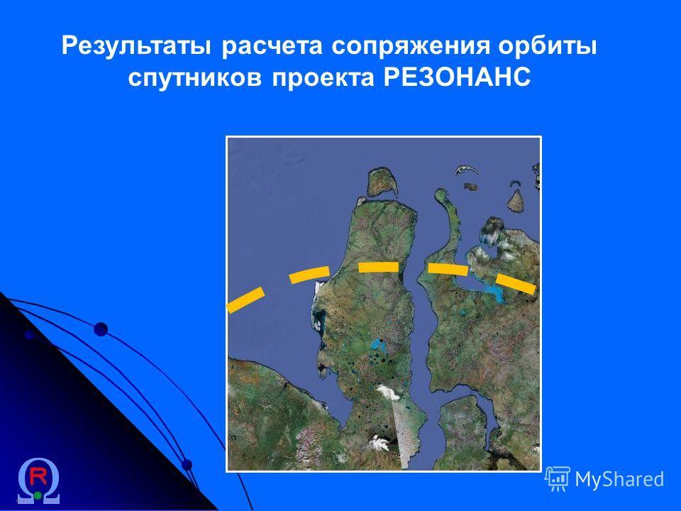 Результаты расчета сопряжения орбиты спутников проекта РЕЗОНАНС