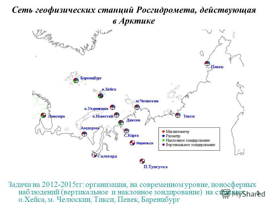 3 Сеть геофизических станций Росгидромета, действующая в Арктике Задачи на 2012-2015гг: организация, на современном уровне, ионосферных наблюдений (вертикальное и наклонное зондирование) на станциях о.Хейса, м. Челюскин, Тикси, Певек, Баренцбург