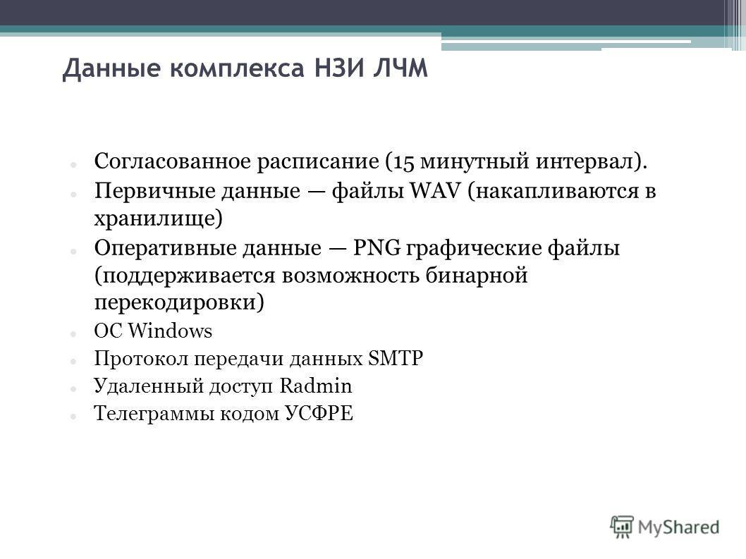Данные комплекса НЗИ ЛЧМ Согласованное расписание (15 минутный интервал). Первичные данные файлы WAV (накапливаются в хранилище) Оперативные данные PNG графические файлы (поддерживается возможность бинарной перекодировки) ОС Windows Протокол передачи