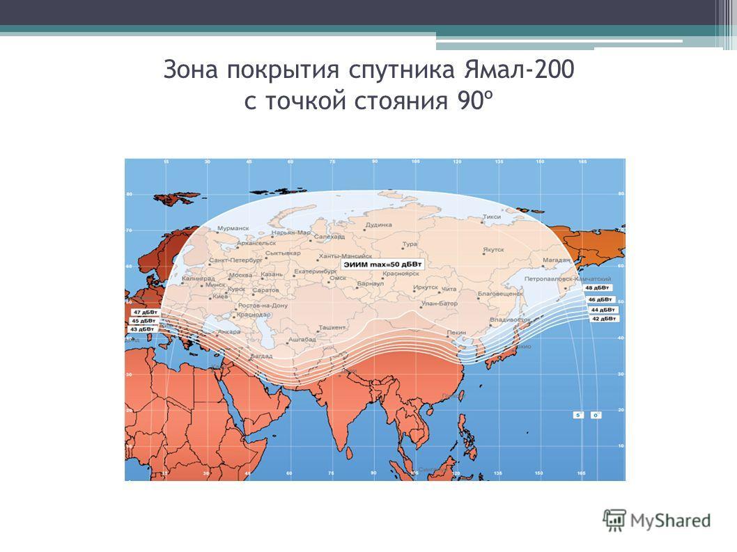 Зона покрытия спутника Ямал-200 с точкой стояния 90º