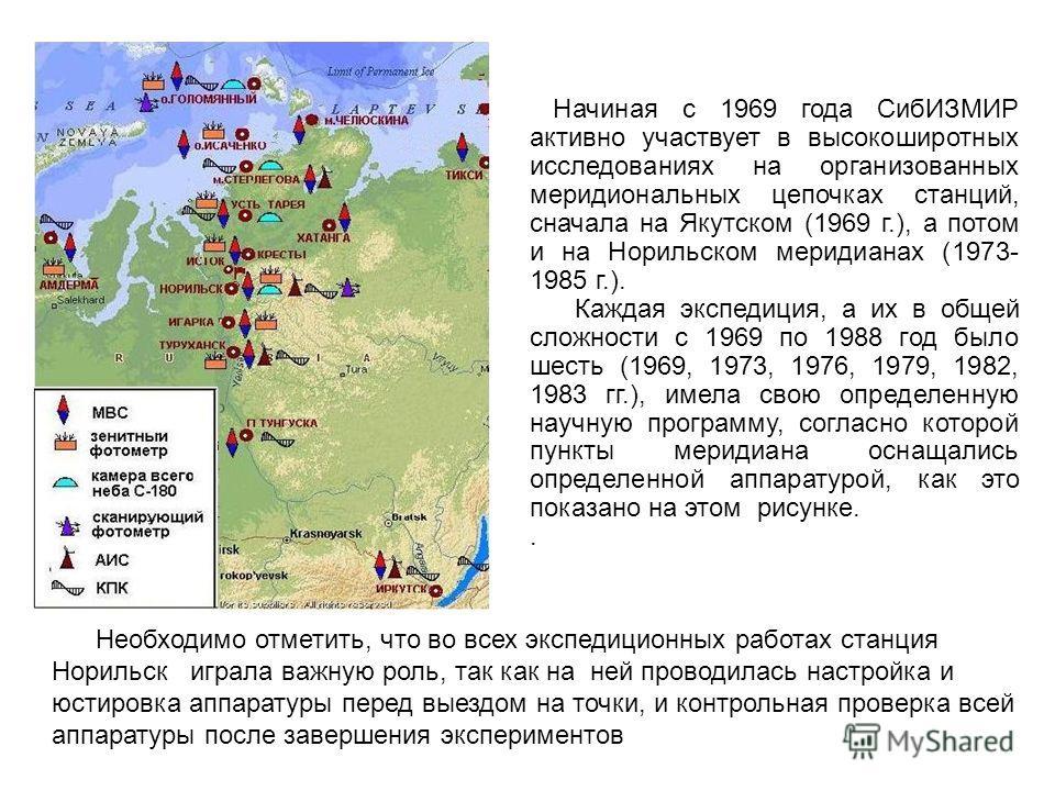 Начиная с 1969 года СибИЗМИР активно участвует в высокоширотных исследованиях на организованных меридиональных цепочках станций, сначала на Якутском (1969 г.), а потом и на Норильском меридианах (1973- 1985 г.). Каждая экспедиция, а их в общей сложно