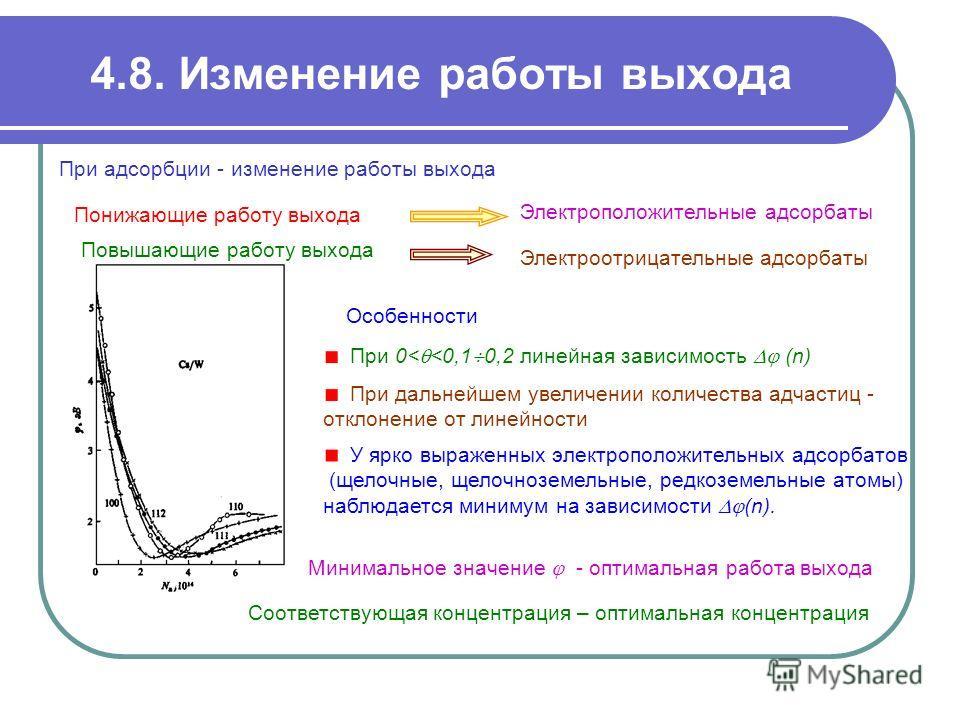 4.8. Изменение работы выхода При адсорбции - изменение работы выхода Электроотрицательные адсорбаты Особенности При 0<