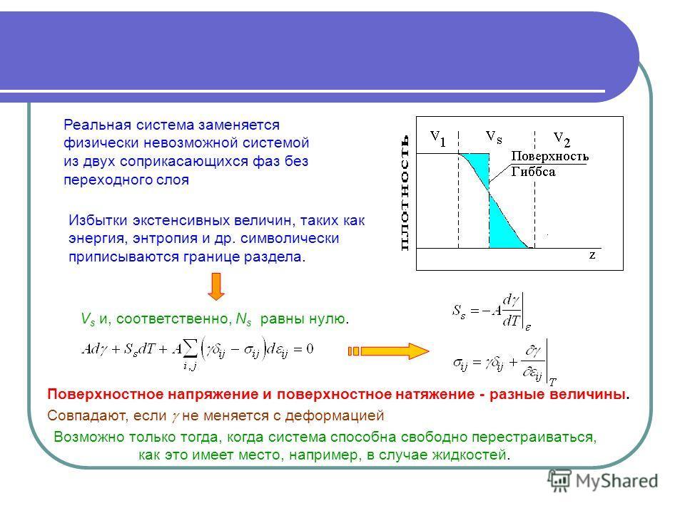 Реальная система заменяется физически невозможной системой из двух соприкасающихся фаз без переходного слоя Избытки экстенсивных величин, таких как энергия, энтропия и др. символически приписываются границе раздела. V s и, соответственно, N s равны н