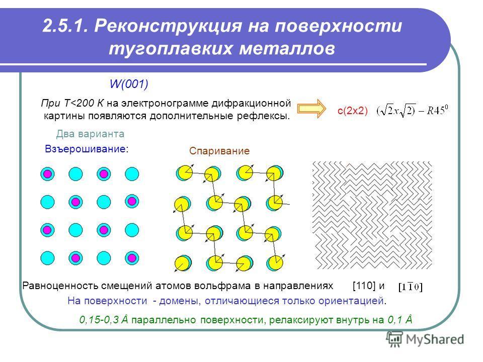 2.5.1. Реконструкция на поверхности тугоплавких металлов W(001) При Т