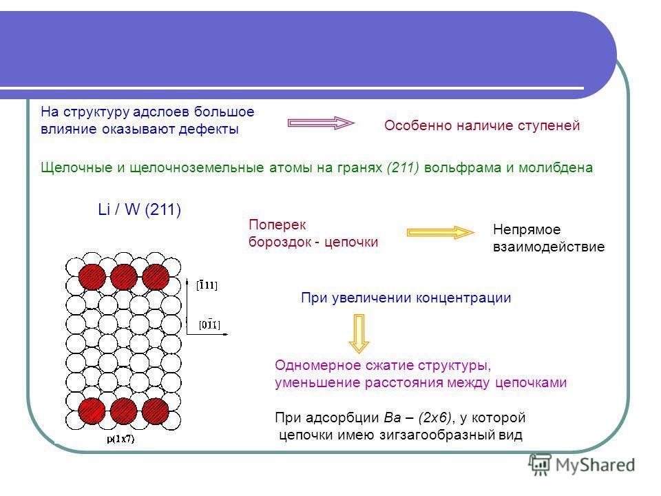 На структуру адслоев большое влияние оказывают дефекты Особенно наличие ступеней Щелочные и щелочноземельные атомы на гранях (211) вольфрама и молибдена Поперек бороздок - цепочки При увеличении концентрации Одномерное сжатие структуры, уменьшение ра