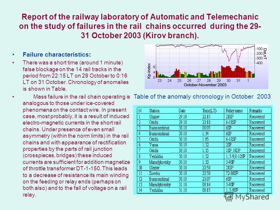 Report of the railway laboratory of Automatic and Telemechanic on the study of failures in the rail chains occurred during the 29- 31 October 2003 (Kirov branch). Failure characteristics: There was a short time (around 1 minute) false blockage on the