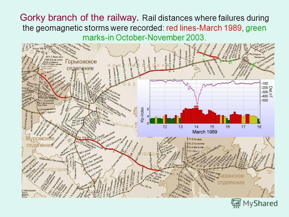 Gorky branch of the railway. Rail distances where failures during the geomagnetic storms were recorded: red lines-March 1989, green marks-in October-November 2003.