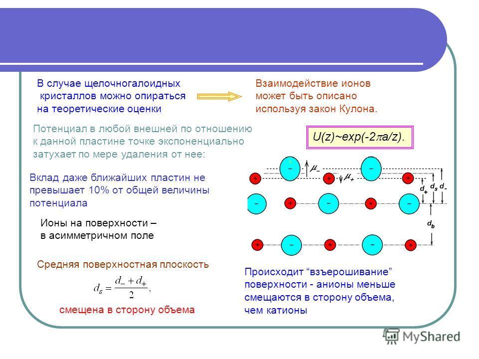 В случае щелочногалоидных кристаллов можно опираться на теоретические оценки Взаимодействие ионов может быть описано используя закон Кулона. Потенциал в любой внешней по отношению к данной пластине точке экспоненциально затухает по мере удаления от н