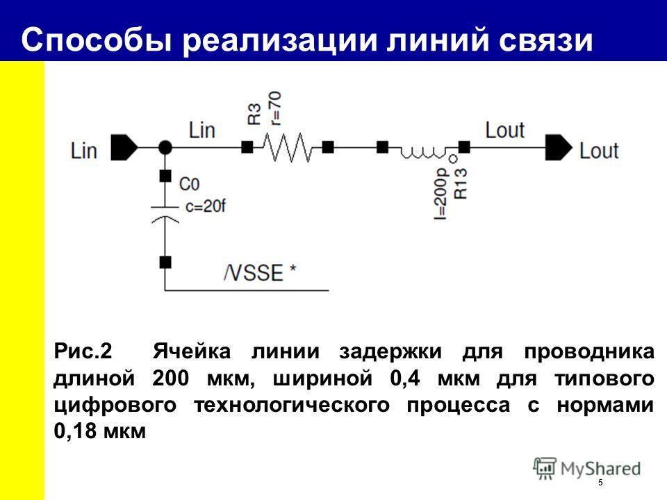 5 Помехи в линиях связи презентация Способы реализации линий связи Рис.2 Ячейка линии задержки для проводника длиной 200 мкм, шириной 0,4 мкм для типового цифрового технологического процесса с нормами 0,18 мкм