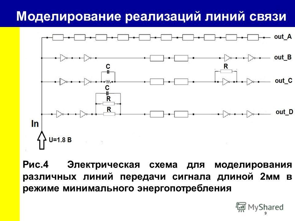 9 Моделирование реализаций линий связи Рис.4 Электрическая схема для моделирования различных линий передачи сигнала длиной 2мм в режиме минимального энергопотребления