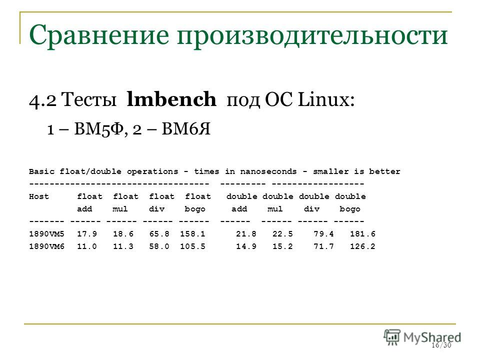 16/30 Сравнение производительности 4.2 Тесты lmbench под ОС Linux: 1 – ВМ5Ф, 2 – ВМ6Я Basic float/double operations - times in nanoseconds - smaller is better ----------------------------------- --------- ------------------ Host float float float flo