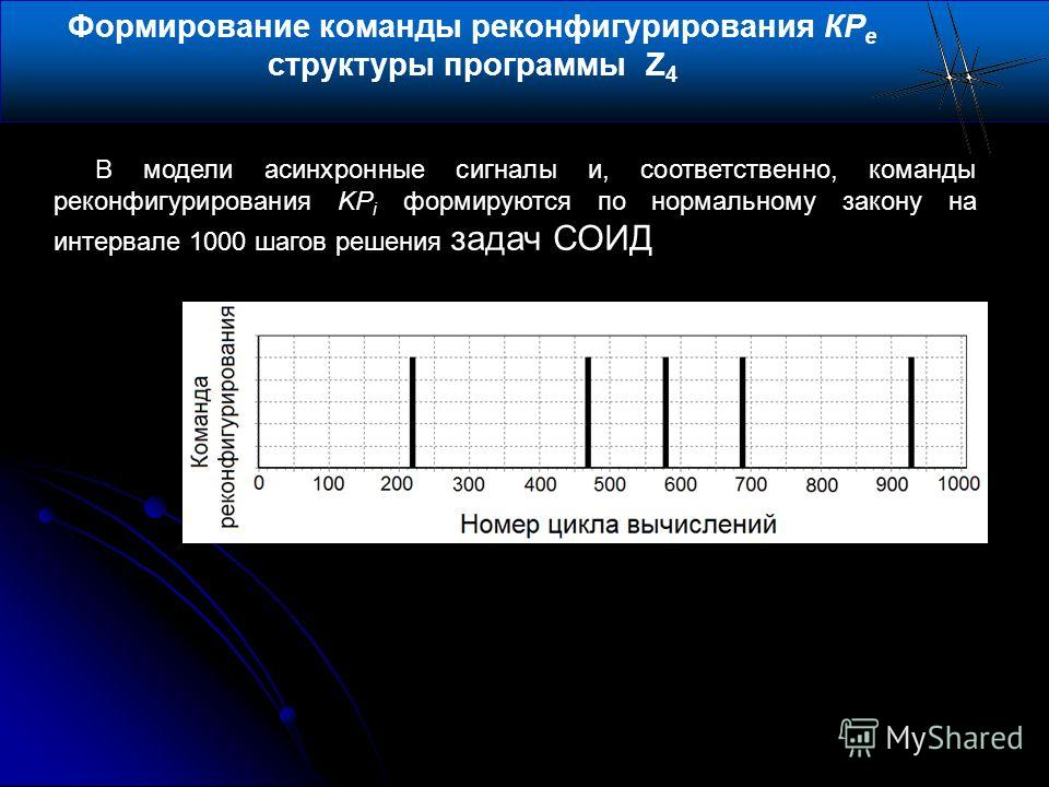 Температура Формирование команды реконфигурирования КР е структуры программы Z 4 В модели асинхронные сигналы и, соответственно, команды реконфигурирования KP i формируются по нормальному закону на интервале 1000 шагов решения задач СОИД