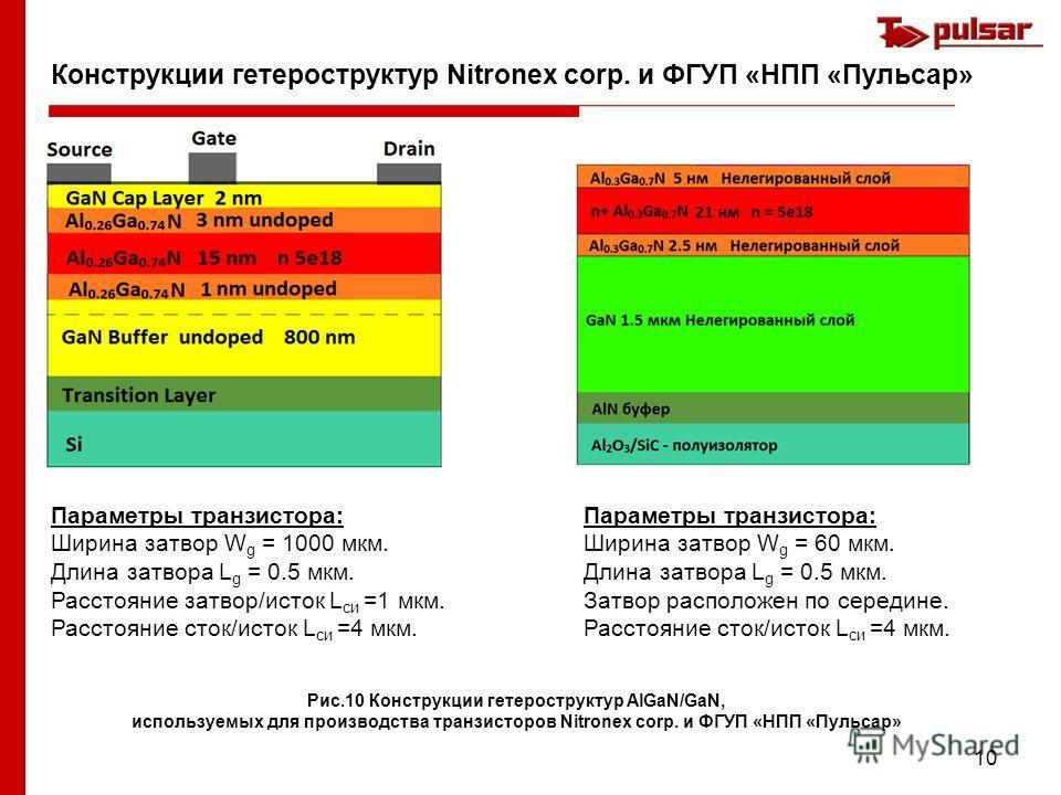 10 Конструкции гетероструктур Nitronex corp. и ФГУП «НПП «Пульсар» Параметры транзистора: Ширина затвор W g = 60 мкм. Длина затвора L g = 0.5 мкм. Затвор расположен по середине. Расстояние сток/исток L си =4 мкм. Рис.10 Конструкции гетероструктур AlG