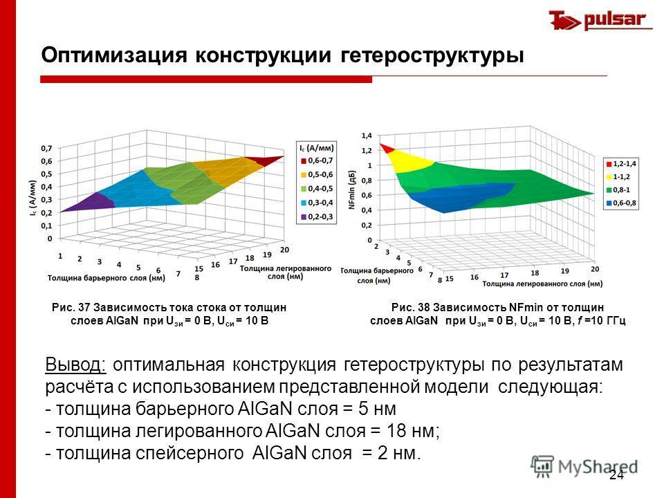 24 Оптимизация конструкции гетероструктуры Вывод: оптимальная конструкция гетероструктуры по результатам расчёта с использованием представленной модели следующая: - толщина барьерного AlGaN слоя = 5 нм - толщина легированного AlGaN слоя = 18 нм; - то