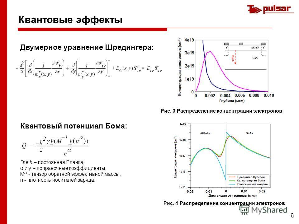 6 Квантовые эффекты Квантовый потенциал Бома: Где h – постоянная Планка, α и γ – поправочные коэффициенты, M -1 - тензор обратной эффективной массы, n - плотность носителей заряда. Двумерное уравнение Шредингера: Рис. 3 Распределение концентрации эле