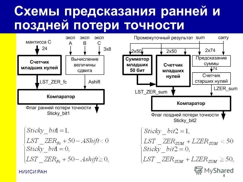8 НИИСИ РАН Схемы предсказания ранней и поздней потери точности