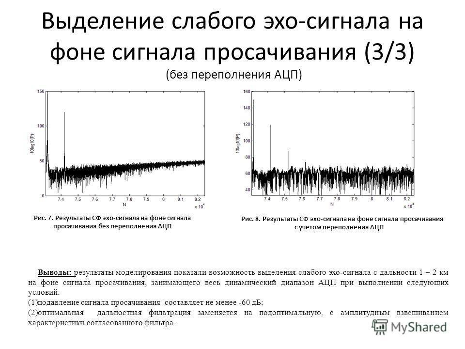 Выделение слабого эхо-сигнала на фоне сигнала просачивания (3/3) (без переполнения АЦП) Рис. 7. Результаты СФ эхо-сигнала на фоне сигнала просачивания без переполнения АЦП Рис. 8. Результаты СФ эхо-сигнала на фоне сигнала просачивания с учетом перепо