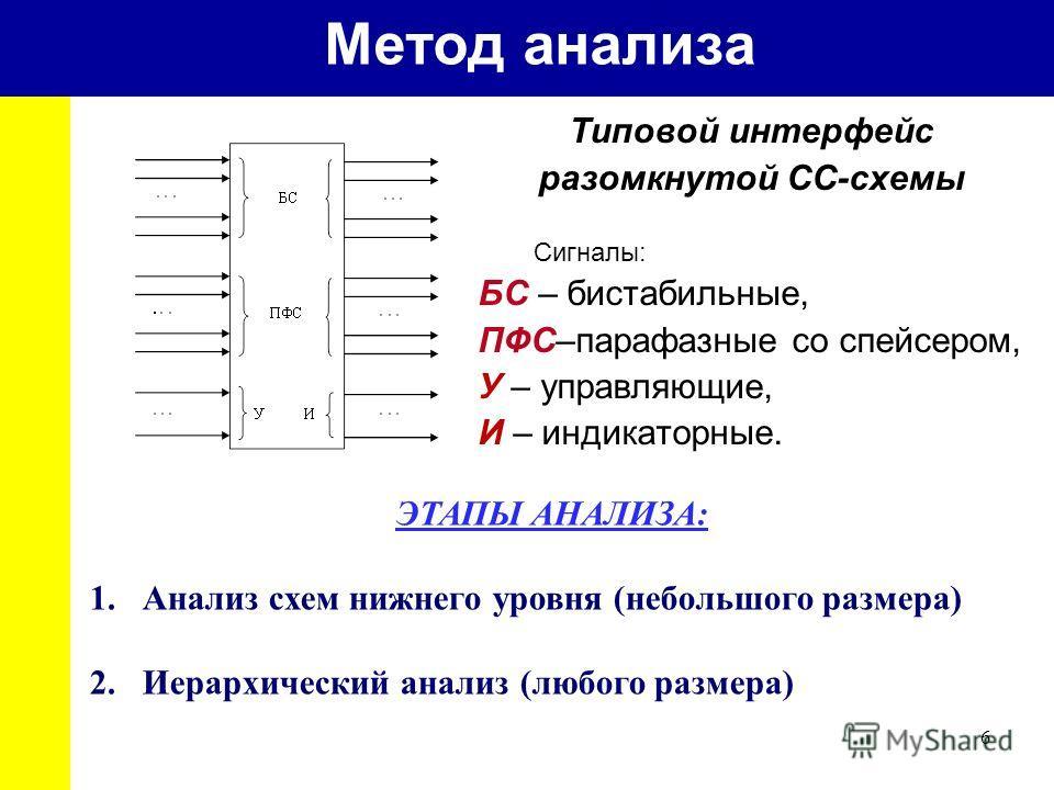 6 Метод анализа Типовой интерфейс разомкнутой СС-схемы Сигналы: БС – бистабильные, ПФС–парафазные со спейсером, У – управляющие, И – индикаторные. ЭТАПЫ АНАЛИЗА: 1.Анализ схем нижнего уровня (небольшого размера) 2.Иерархический анализ (любого размера