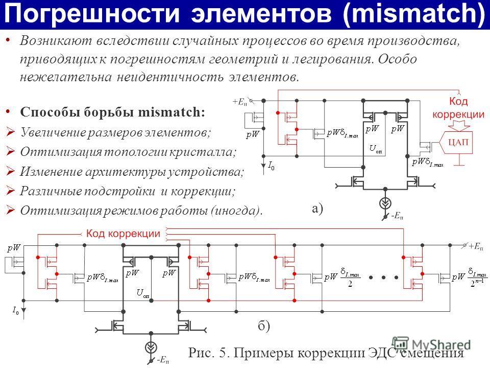 Погрешности элементов (mismatch) Возникают вследствии случайных процессов во время производства, приводящих к погрешностям геометрий и легирования. Особо нежелательна неидентичность элементов. Способы борьбы mismatch: Увеличение размеров элементов; О