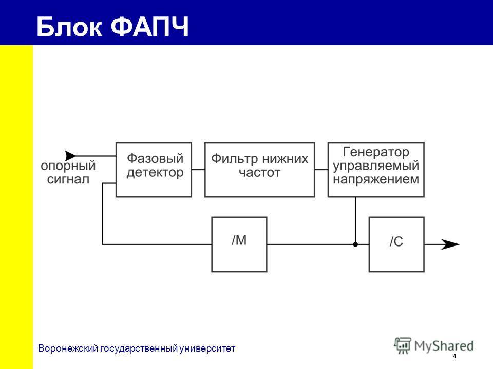4 Воронежский государственный университет Блок ФАПЧ