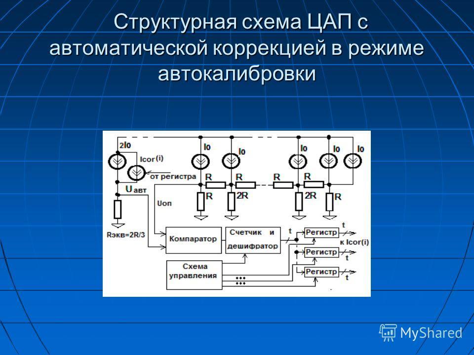 Структурная схема ЦАП с автоматической коррекцией в режиме автокалибровки Структурная схема ЦАП с автоматической коррекцией в режиме автокалибровки