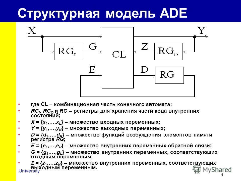 6 University Структурная модель ADE где CL – комбинационная часть конечного автомата; RG I, RG O и RG – регистры для хранения части кода внутренних состояний; X = {x 1,…,x L } – множество входных переменных; Y = {y 1,…,y N } – множество выходных пере