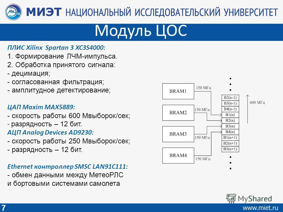 Модуль ЦОС ПЛИС Xilinx Spartan 3 XC3S4000: 1. Формирование ЛЧМ-импульса. 2. Обработка принятого сигнала: - децимация; - согласованная фильтрация; - амплитудное детектирование; ЦАП Maxim MAX5889: - скорость работы 600 Мвыборок/сек; - разрядность – 12
