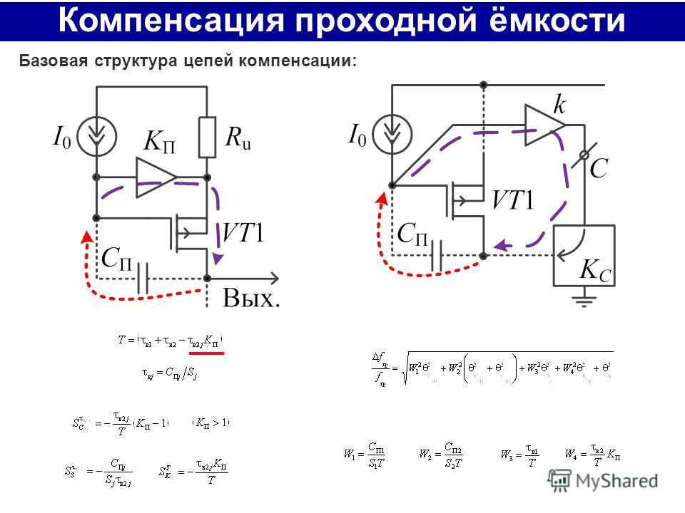 Компенсация проходной ёмкости Базовая структура цепей компенсации: