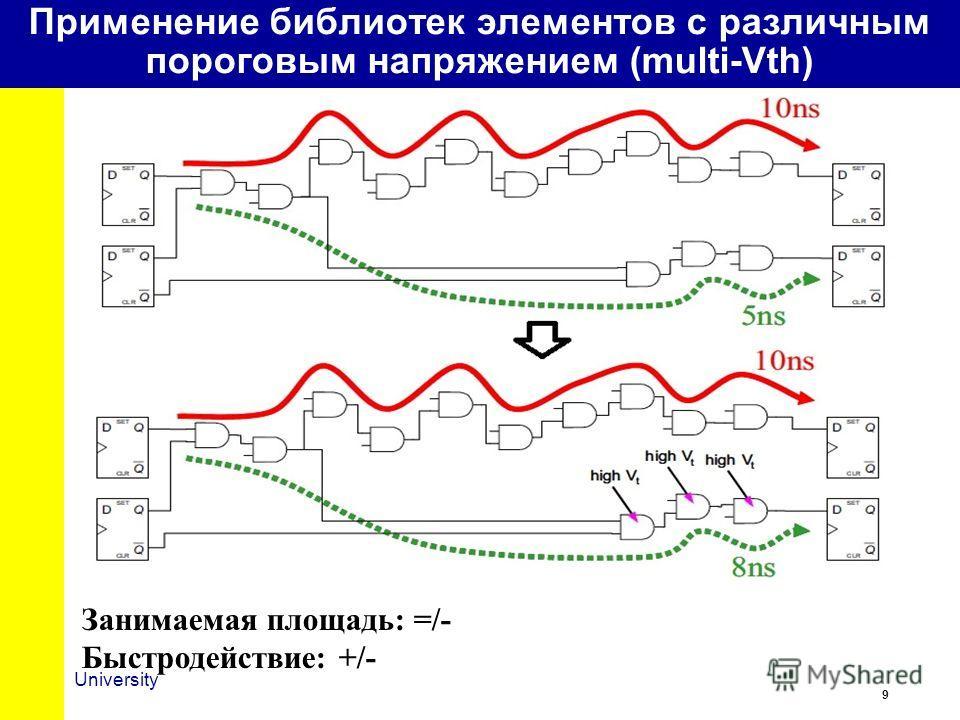 9 University Применение библиотек элементов с различным пороговым напряжением (multi-Vth) Занимаемая площадь: =/- Быстродействие: +/-