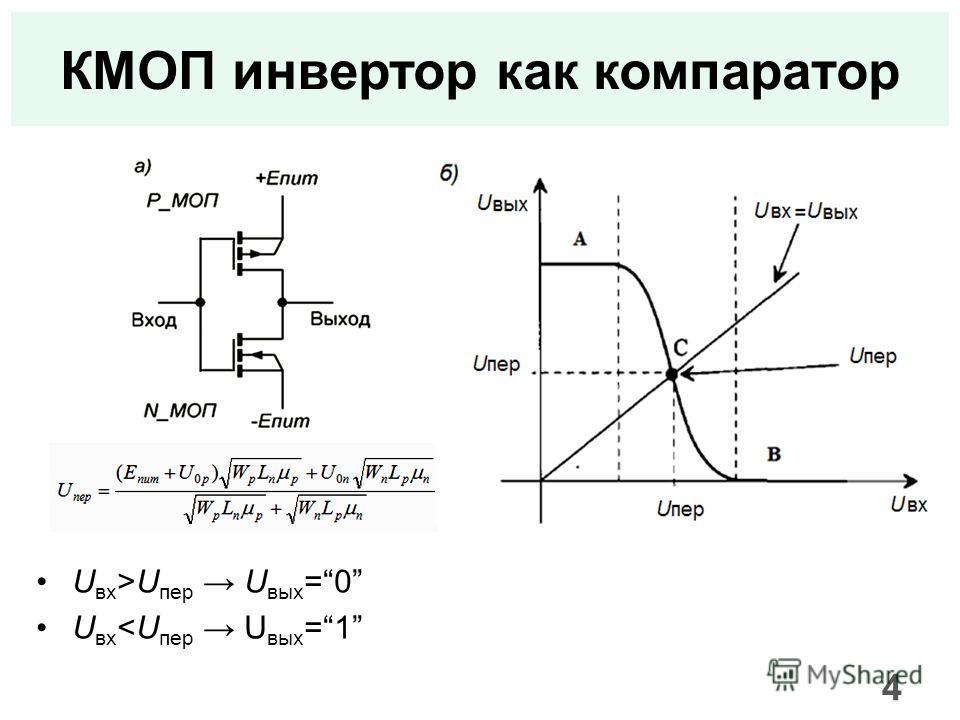 КМОП инвертор как компаратор U вх >U пер U вых =0 U вх