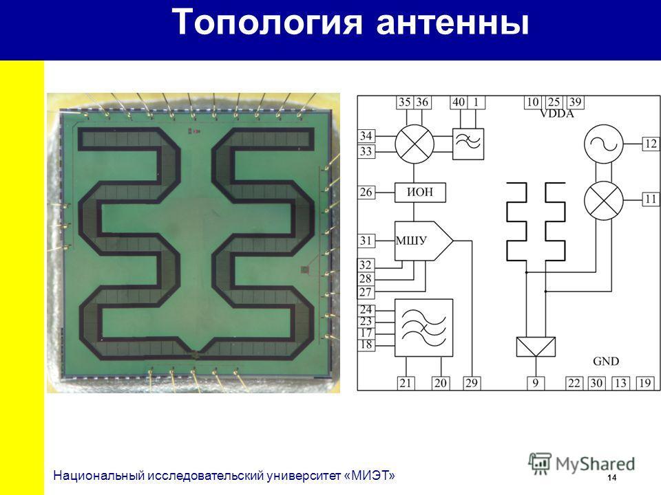 14 Национальный исследовательский университет «МИЭТ» Топология антенны