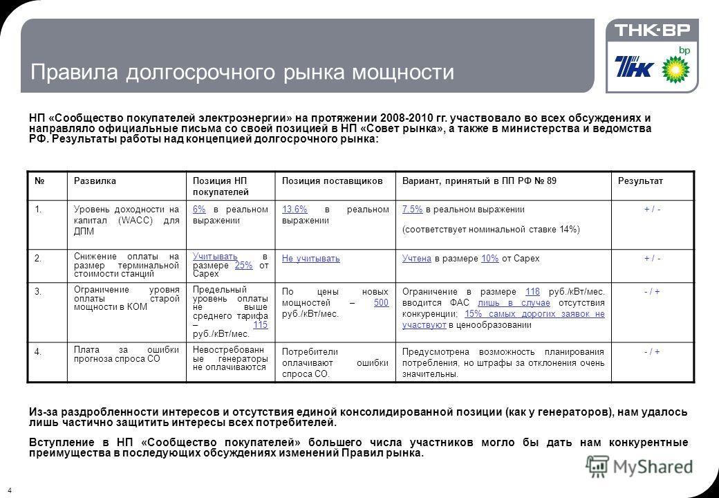 4 Правила долгосрочного рынка мощности НП «Сообщество покупателей электроэнергии» на протяжении 2008-2010 гг. участвовало во всех обсуждениях и направляло официальные письма со своей позицией в НП «Совет рынка», а также в министерства и ведомства РФ.