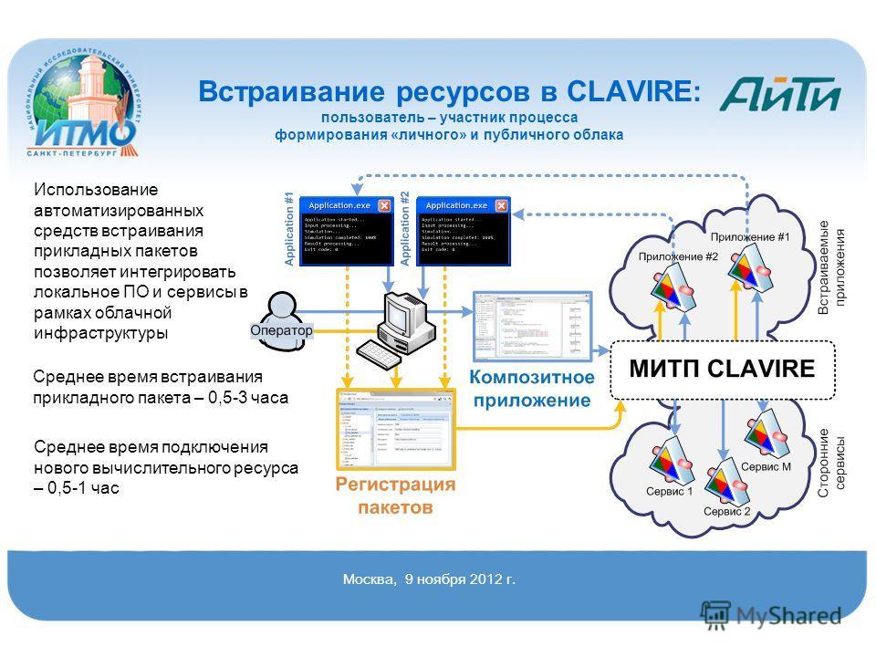 Встраивание ресурсов в CLAVIRE: пользователь – участник процесса формирования «личного» и публичного облака Использование автоматизированных средств встраивания прикладных пакетов позволяет интегрировать локальное ПО и сервисы в рамках облачной инфра